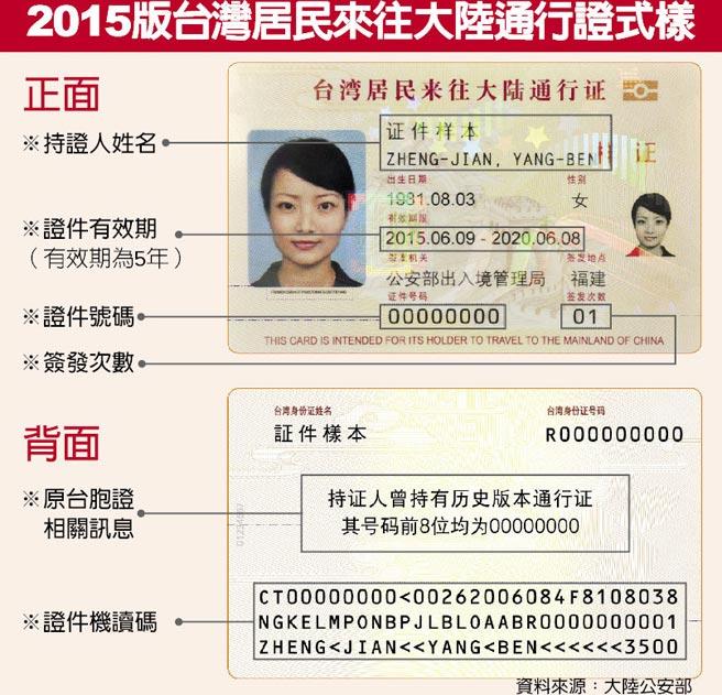 卡式台胞證申請