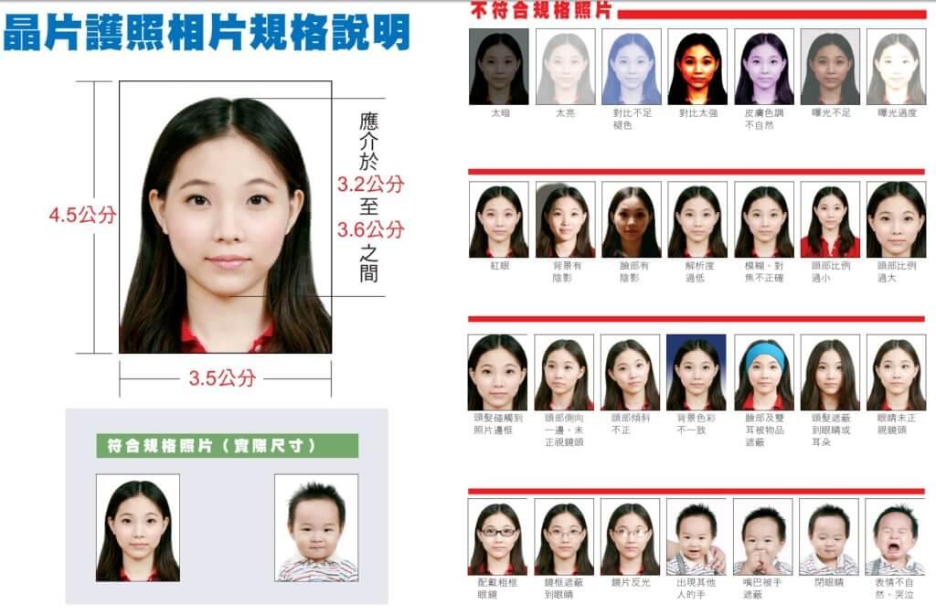 護照過期換發資料